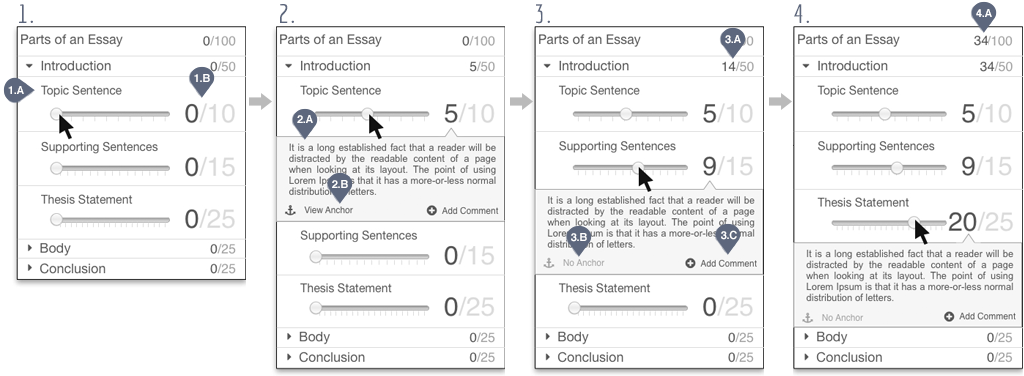 brackets use essay
